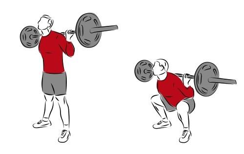 Komplexe Grundübungen - Kniebeugen Technik